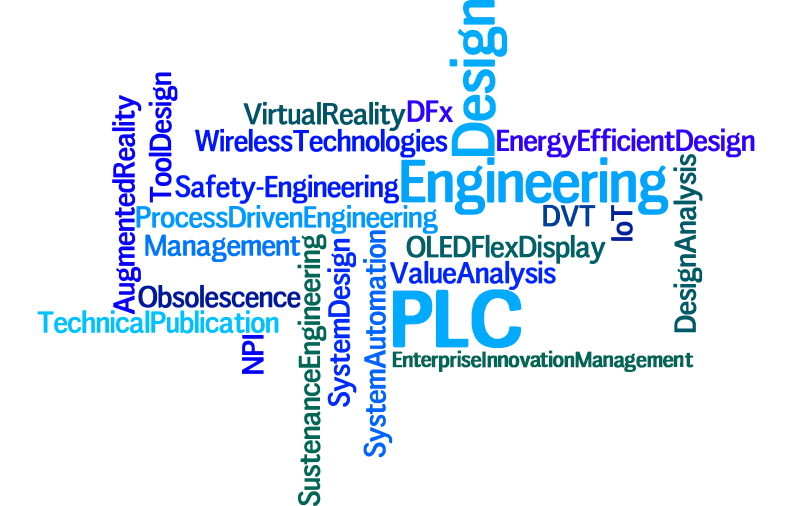 Virtual Reality, Engineering, Wireless Technology, Value Analysis , OLED Display, Augmented Reality
