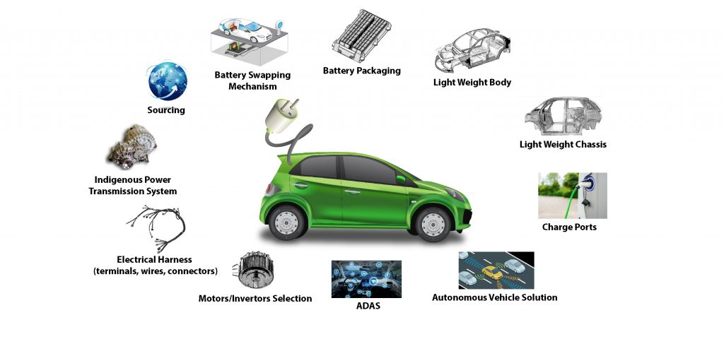 automotive electric vehicle